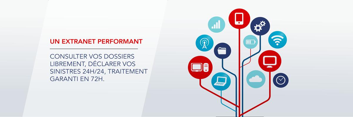 extranet-logiciel-performant-assurance-assurgerance